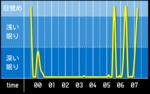 sleep_graph_20160417.png
